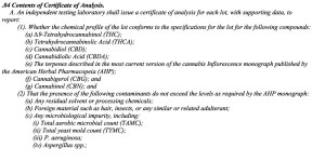 mmcc.maryland.gov_pages_home_documents_Proposed_Action_Comar_10.62.01_10.62.35_Medical_Cannabis_Regulations.pdf