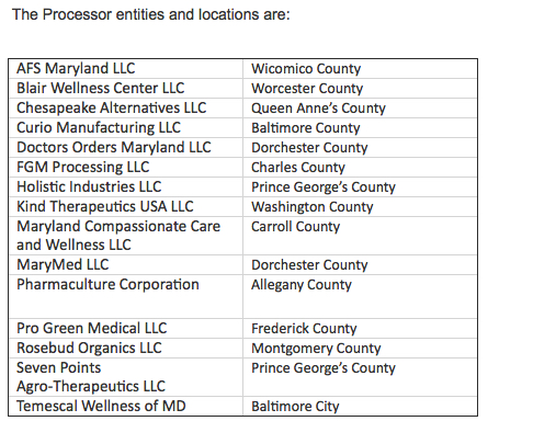 [nlc] Maryland_s Medical Cannabis Commission Just Announced the List of Cultivators and Processors — Junk-2-3.jpg