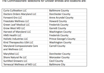 [nlc] Maryland_s Medical Cannabis Commission Just Announced the List of Cultivators and Processors — Junk-4