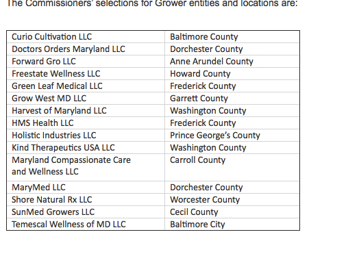 [nlc] Maryland_s Medical Cannabis Commission Just Announced the List of Cultivators and Processors — Junk-4.jpg